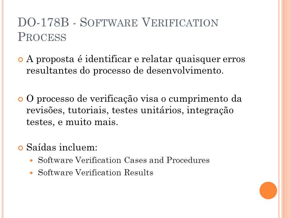 DO-178B - Software Verification Process