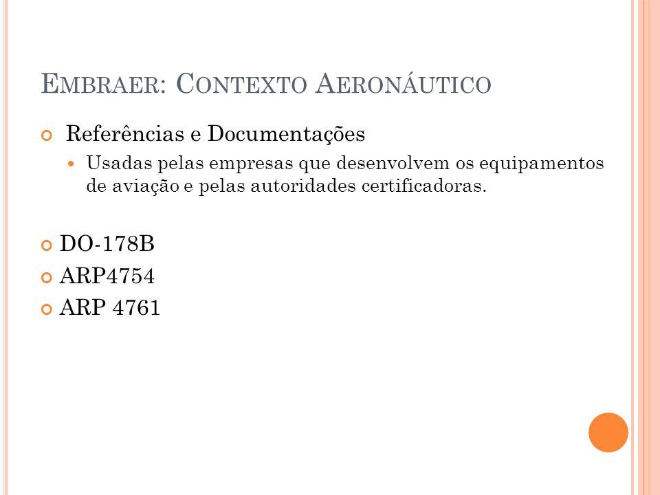 Embraer: Contexto Aeronáutico