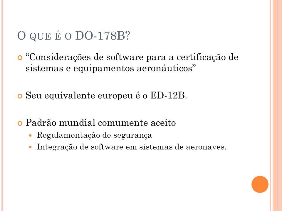 O que é o DO-178B Considerações de software para a certificação de sistemas e equipamentos aeronáuticos
