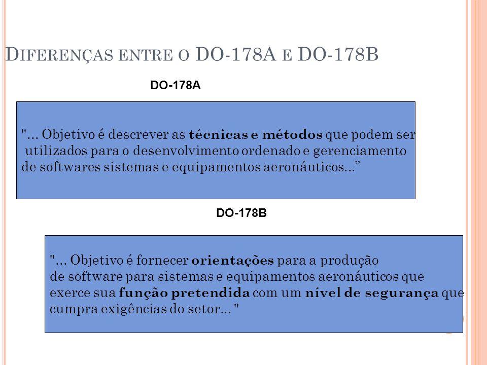 Diferenças entre o DO-178A e DO-178B