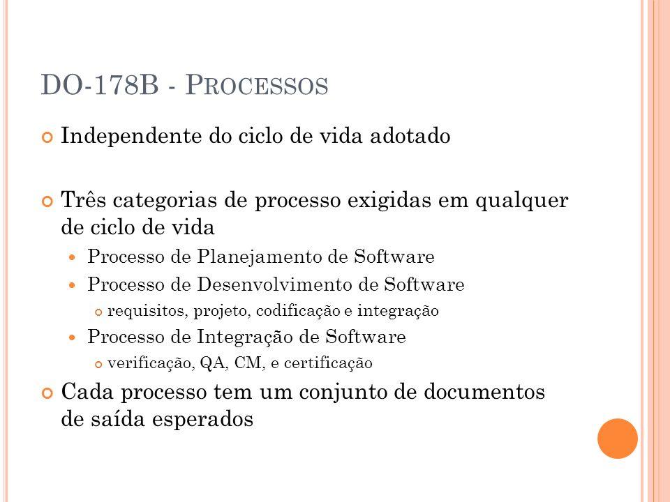 DO-178B - Processos Independente do ciclo de vida adotado