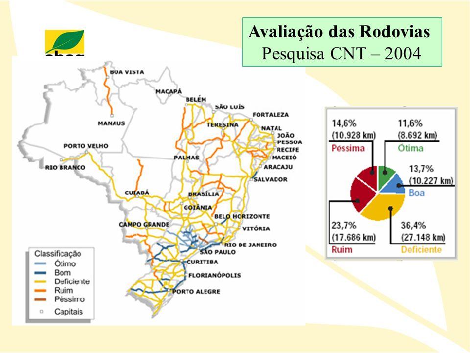 Avaliação das Rodovias Pesquisa CNT – 2004