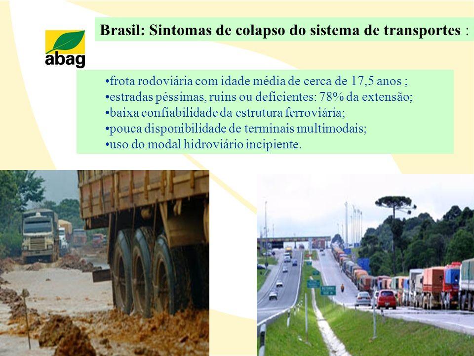 Brasil: Sintomas de colapso do sistema de transportes :