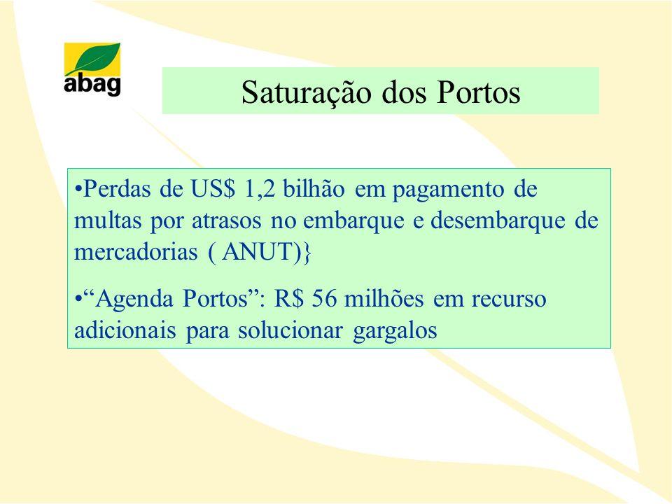 Saturação dos Portos Perdas de US$ 1,2 bilhão em pagamento de multas por atrasos no embarque e desembarque de mercadorias ( ANUT)}