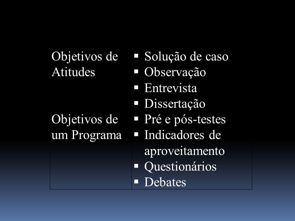 Objetivos de Atitudes Solução de caso. Observação. Entrevista. Dissertação. Objetivos de um Programa.