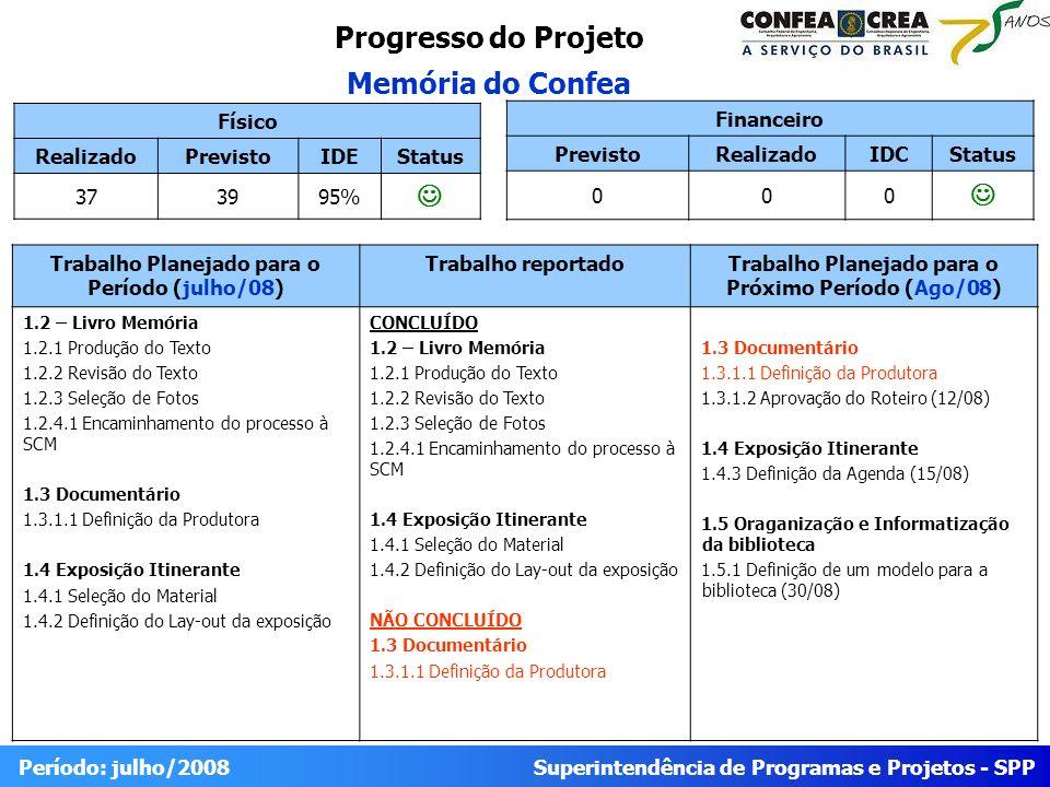 Progresso do Projeto Memória do Confea J J Físico Realizado Previsto
