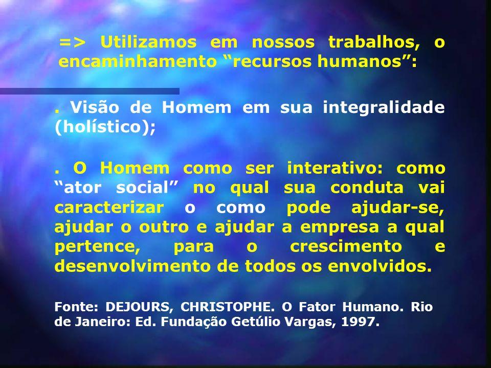 . Visão de Homem em sua integralidade (holístico);