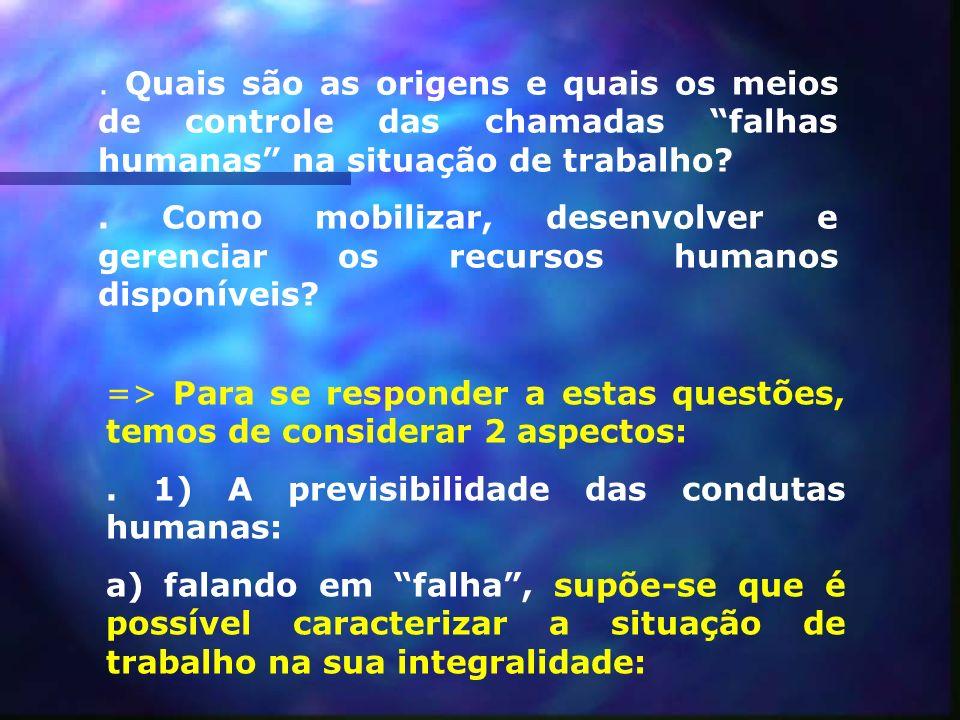. Quais são as origens e quais os meios de controle das chamadas falhas humanas na situação de trabalho