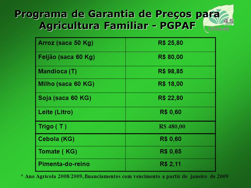 Programa de Garantia de Preços para Agricultura Familiar - PGPAF