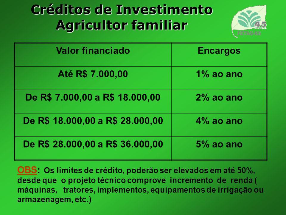 Créditos de Investimento