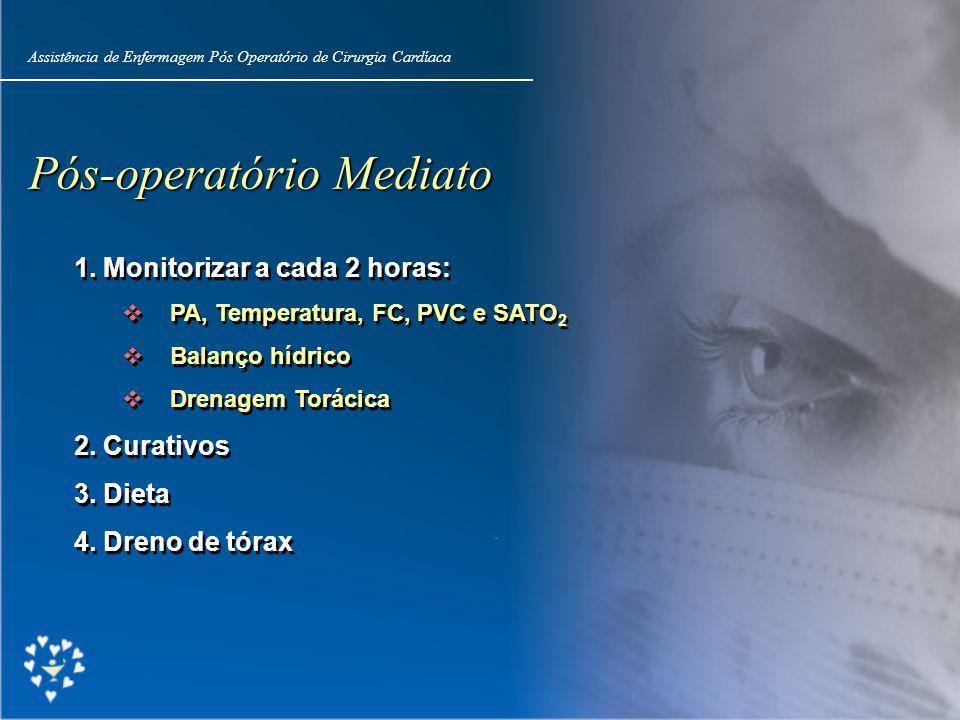Pós-operatório Mediato