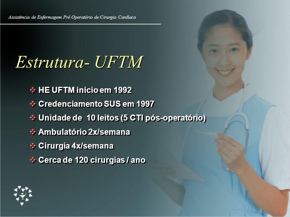 Estrutura- UFTM HE UFTM início em 1992 Credenciamento SUS em 1997