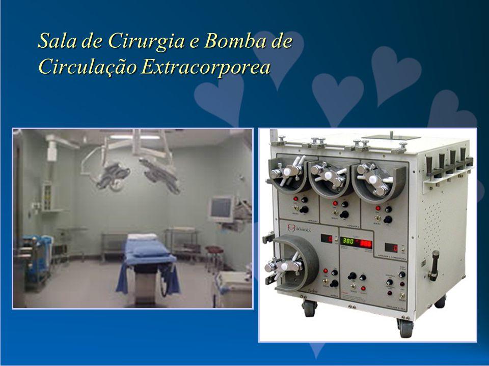 Sala de Cirurgia e Bomba de Circulação Extracorporea