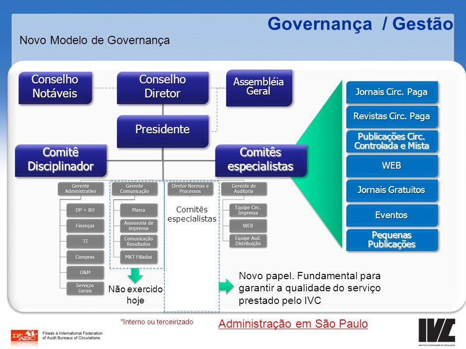 Governança / Gestão Novo Modelo de Governança Conselho Notáveis