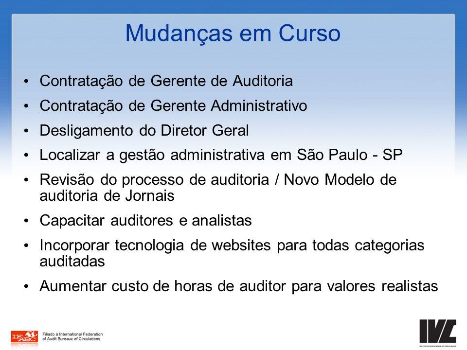 Mudanças em Curso Contratação de Gerente de Auditoria
