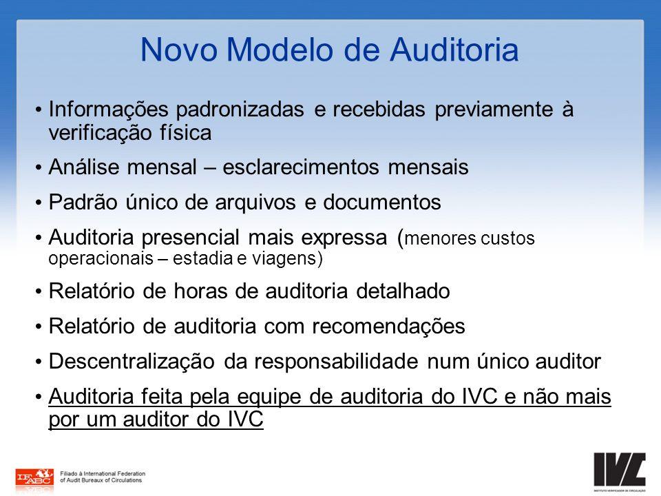 Novo Modelo de Auditoria