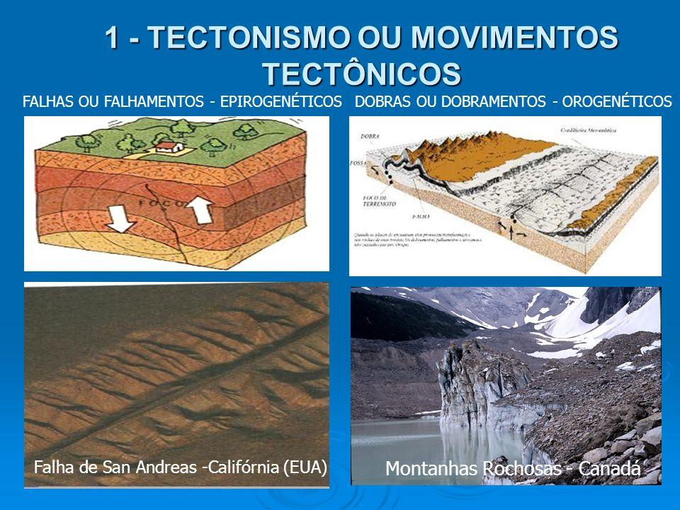 1 - TECTONISMO OU MOVIMENTOS TECTÔNICOS