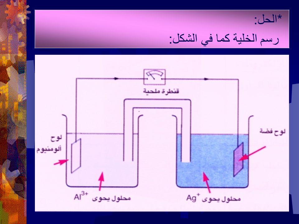 *الحل: رسم الخلية كما في الشكل: