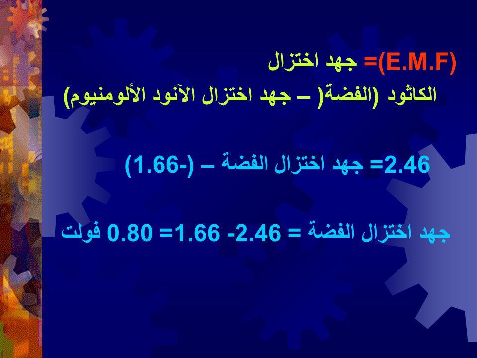 =(E.M.F) جهد اختزال الكاثود (الفضة) – جهد اختزال الآنود الألومنيوم) 2.46= جهد اختزال الفضة – (-1.66)