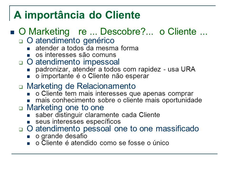 A importância do Cliente