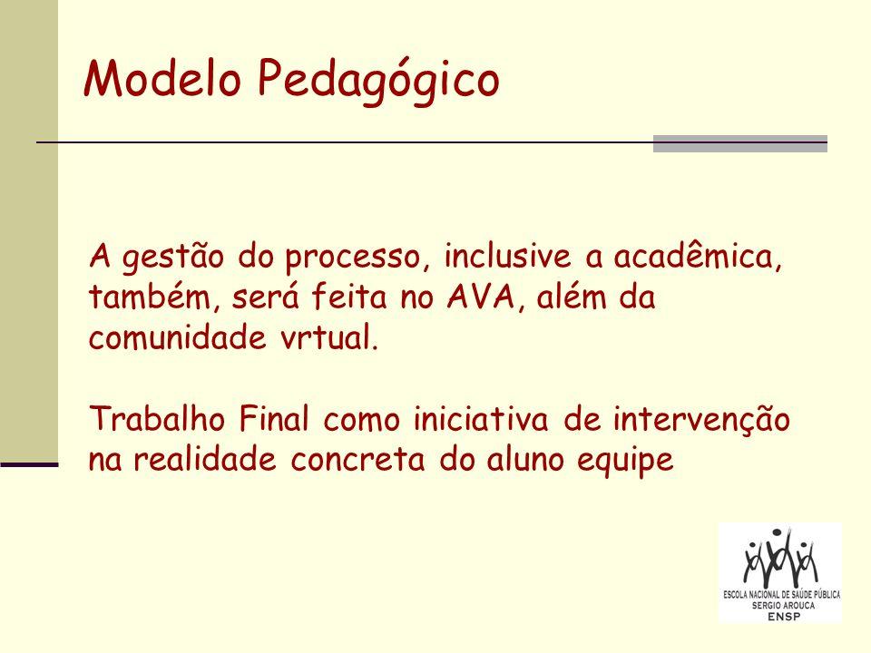 Modelo Pedagógico A gestão do processo, inclusive a acadêmica, também, será feita no AVA, além da comunidade vrtual.