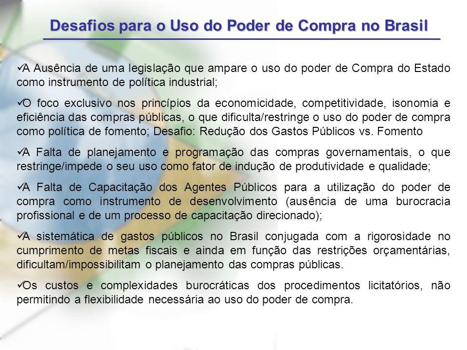 Desafios para o Uso do Poder de Compra no Brasil
