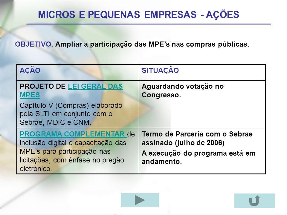 MICROS E PEQUENAS EMPRESAS - AÇÕES