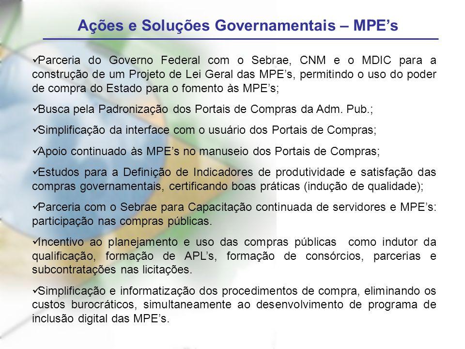 Ações e Soluções Governamentais – MPE's