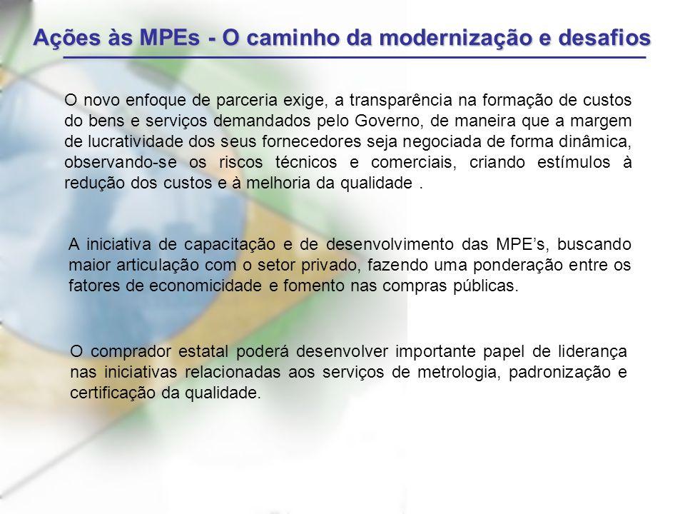 Ações às MPEs - O caminho da modernização e desafios