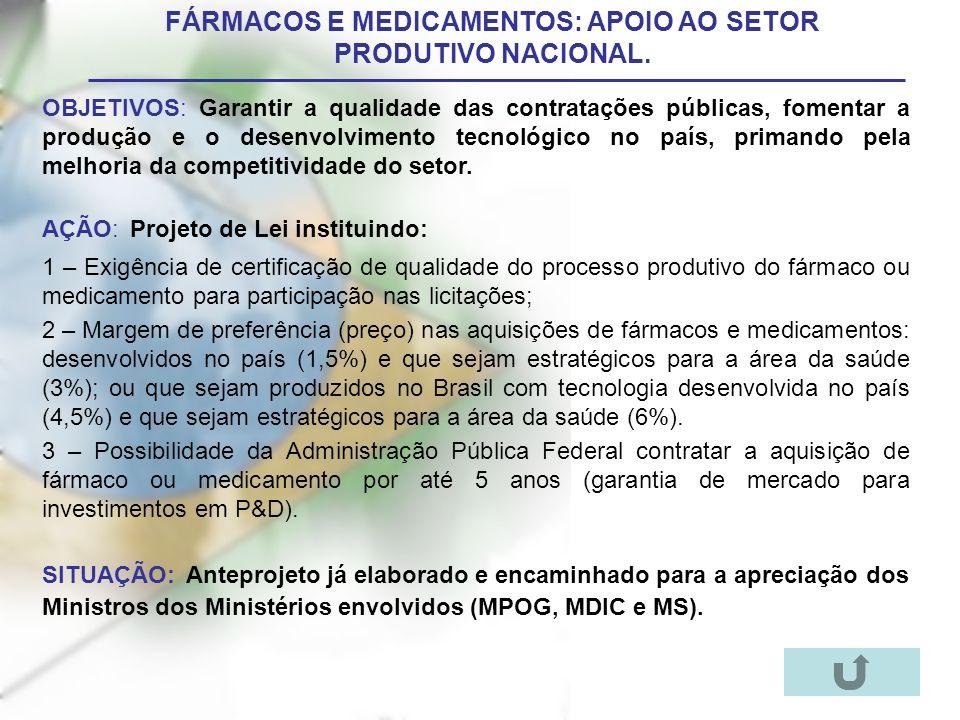 FÁRMACOS E MEDICAMENTOS: APOIO AO SETOR PRODUTIVO NACIONAL.