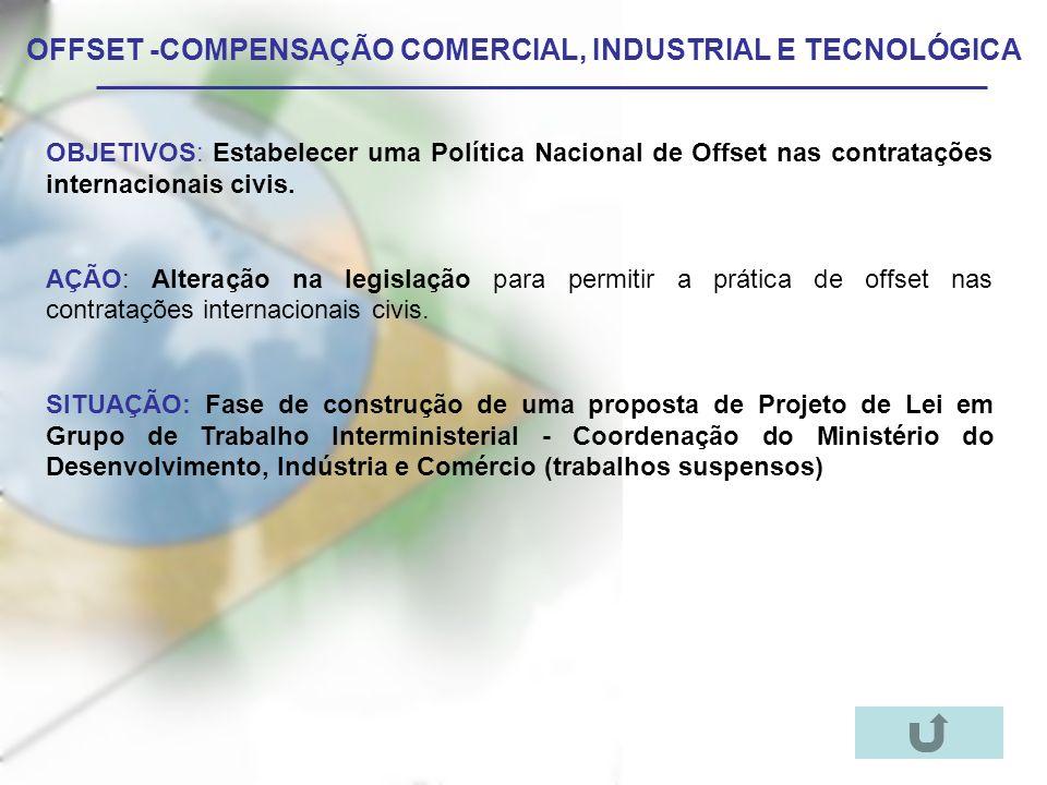 OFFSET -COMPENSAÇÃO COMERCIAL, INDUSTRIAL E TECNOLÓGICA