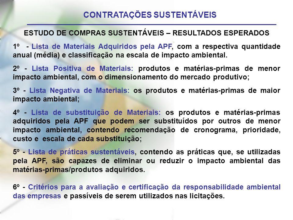 CONTRATAÇÕES SUSTENTÁVEIS