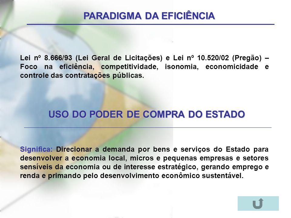PARADIGMA DA EFICIÊNCIA USO DO PODER DE COMPRA DO ESTADO