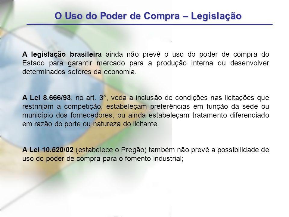 O Uso do Poder de Compra – Legislação