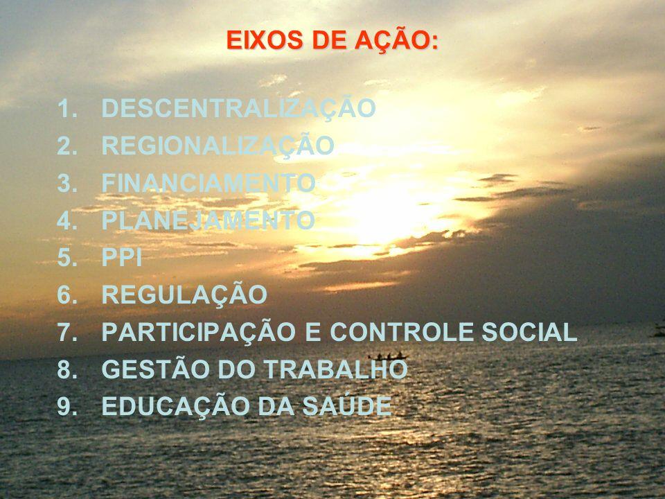 EIXOS DE AÇÃO:DESCENTRALIZAÇÃO. REGIONALIZAÇÃO. FINANCIAMENTO. PLANEJAMENTO. PPI. REGULAÇÃO. PARTICIPAÇÃO E CONTROLE SOCIAL.