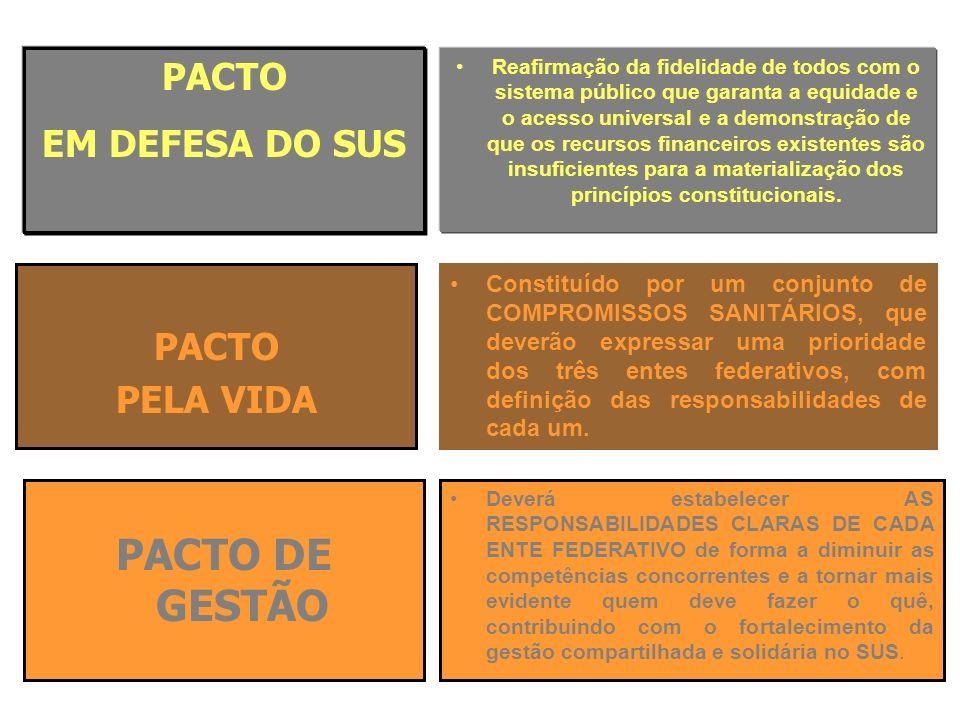 PACTO DE GESTÃO PACTO EM DEFESA DO SUS PACTO PELA VIDA