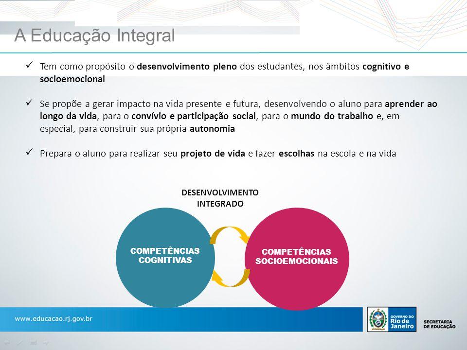 A Educação Integral Tem como propósito o desenvolvimento pleno dos estudantes, nos âmbitos cognitivo e socioemocional.