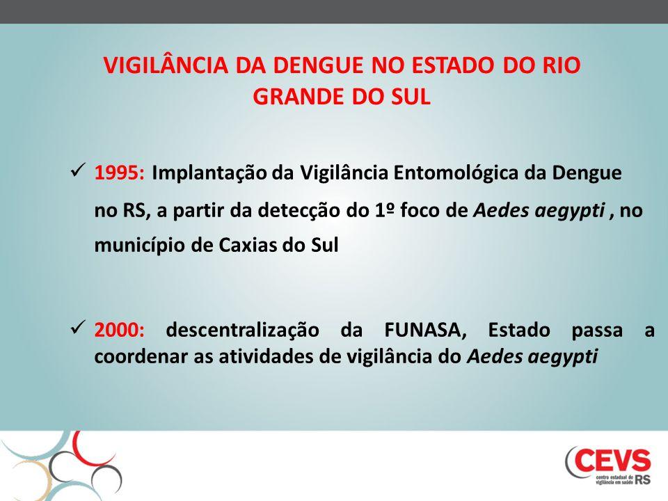 VIGILÂNCIA DA DENGUE NO ESTADO DO RIO GRANDE DO SUL