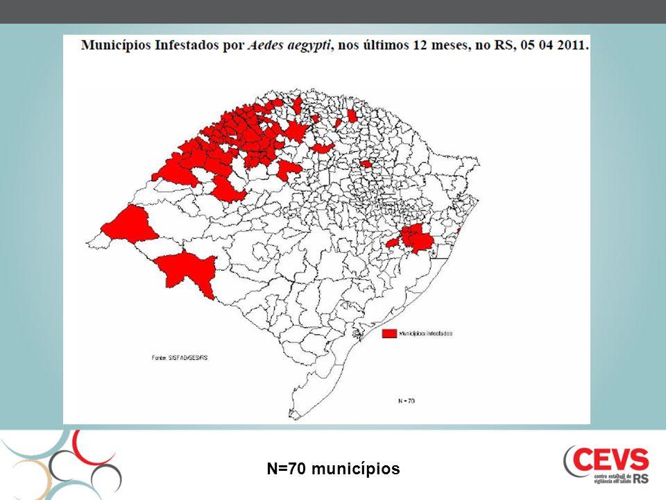 N=70 municípios 14