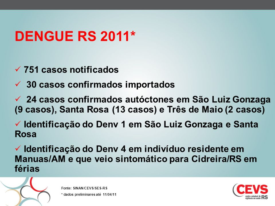 DENGUE RS 2011* 751 casos notificados 30 casos confirmados importados