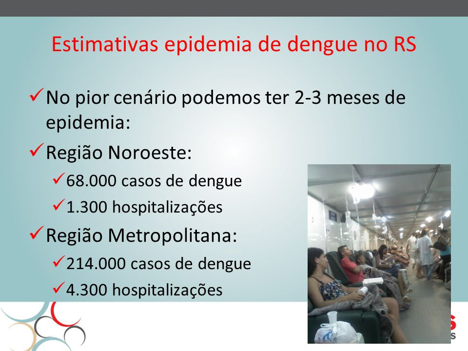 Estimativas epidemia de dengue no RS