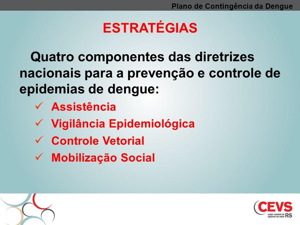 Plano de Contingência da Dengue