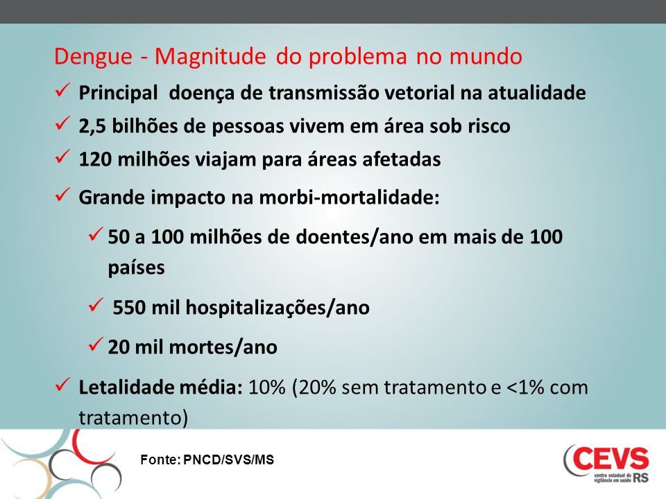 Dengue - Magnitude do problema no mundo