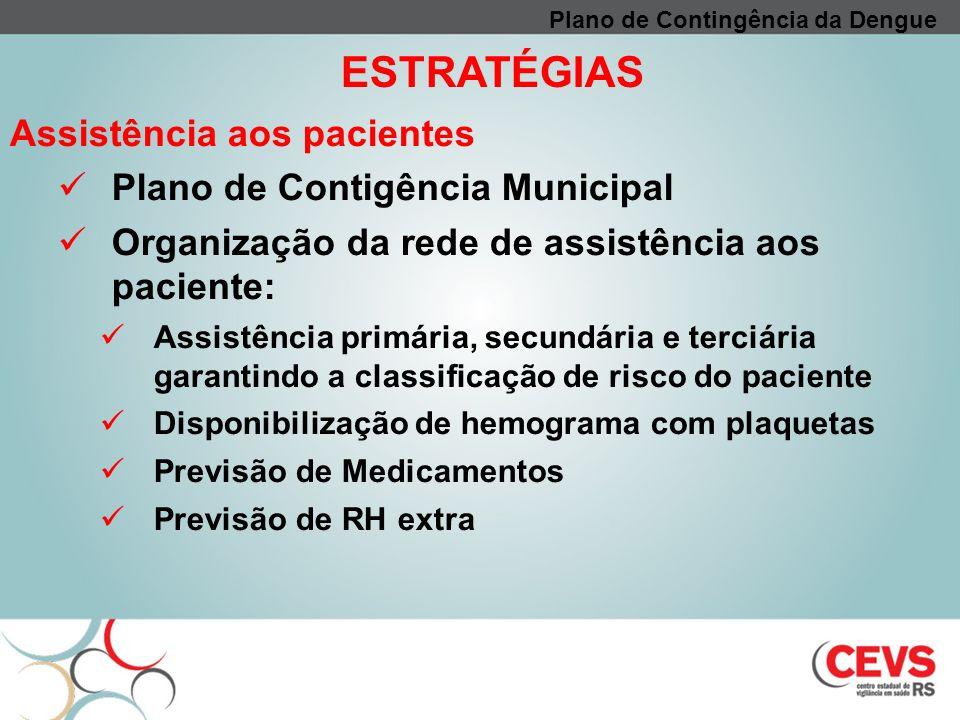ESTRATÉGIAS Assistência aos pacientes Plano de Contigência Municipal