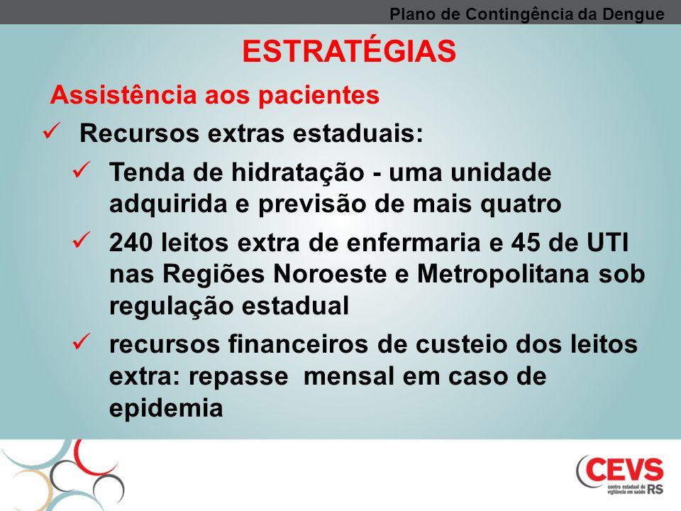 ESTRATÉGIAS Assistência aos pacientes Recursos extras estaduais: