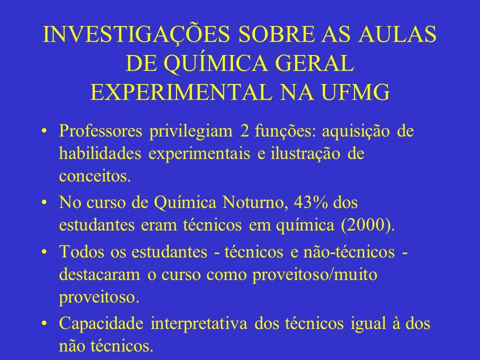 INVESTIGAÇÕES SOBRE AS AULAS DE QUÍMICA GERAL EXPERIMENTAL NA UFMG