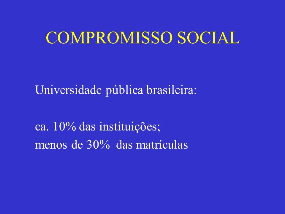 COMPROMISSO SOCIAL Universidade pública brasileira: