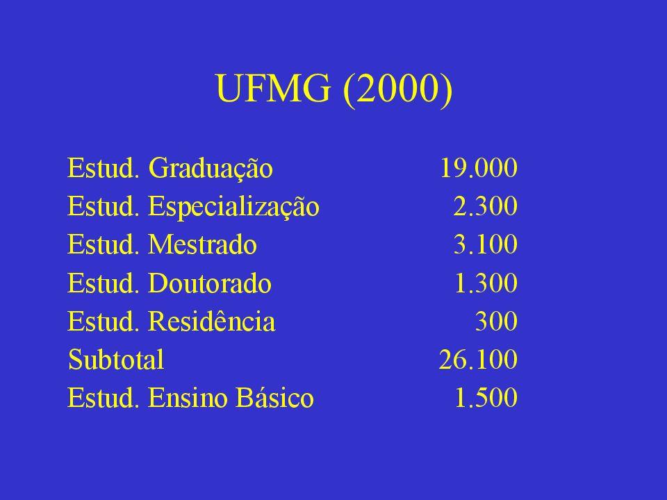 UFMG (2000)