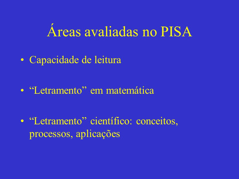 Áreas avaliadas no PISA