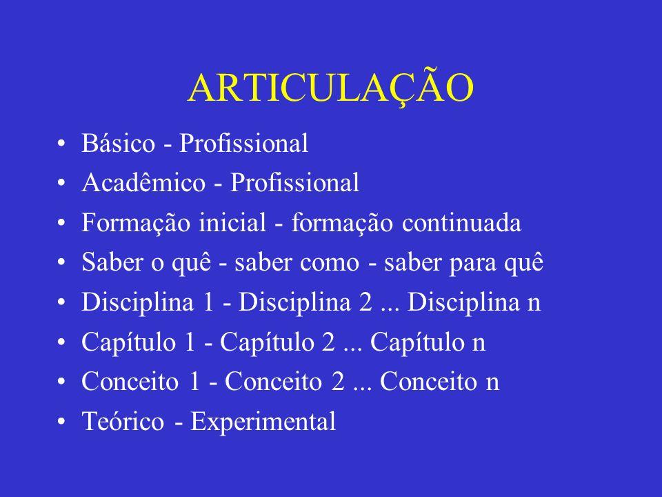 ARTICULAÇÃO Básico - Profissional Acadêmico - Profissional